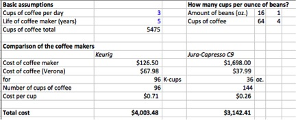 how much does a starbucks coffee machine cost