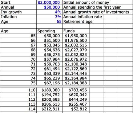 retirement planning excel spreadsheet